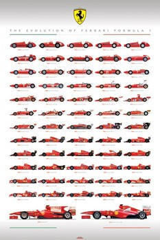 Plakat Ferrari - evolution
