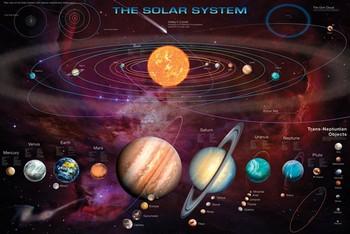 Plakat Solar system & T.N.Os