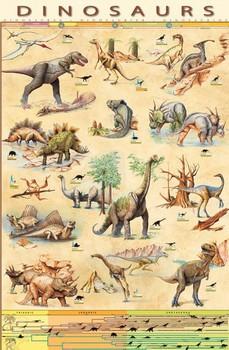 Dinosaurs Poster, Art Print