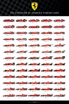 Ferrari - Evolution of Scuderia Cars Poster, Art Print