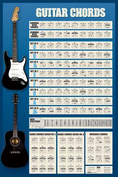 Guitar - chords Poster, Art Print