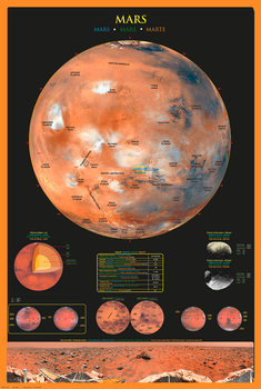 Mars Poster, Art Print