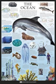 The ocean Poster, Art Print