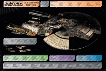 STAR TREK - ship plans posters | art prints
