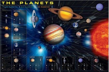 The planets Poster, Art Print