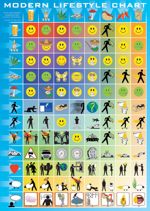 Plakat Modern life style chart