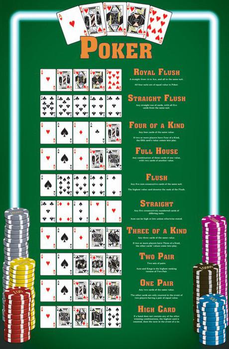 Plakat Poker