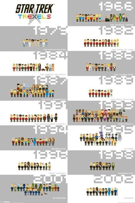 Plakat STAR TREK - trexels timeline