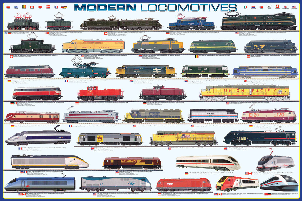modern locomotives poster sold at europosters. Black Bedroom Furniture Sets. Home Design Ideas
