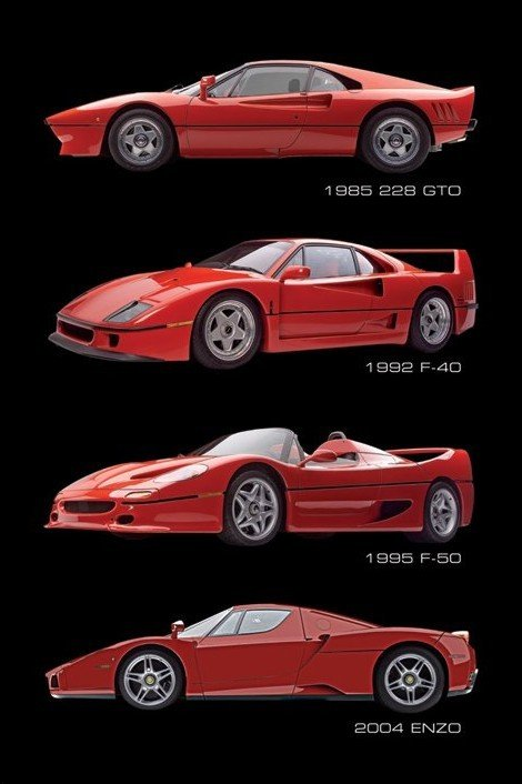 Ferrari Supercars Poster Sold At Abposters Com