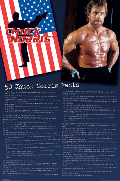 Chuck Norris - Facts P...