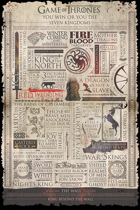 Game of Thrones - Infographic Poster | Sold at Europosters
