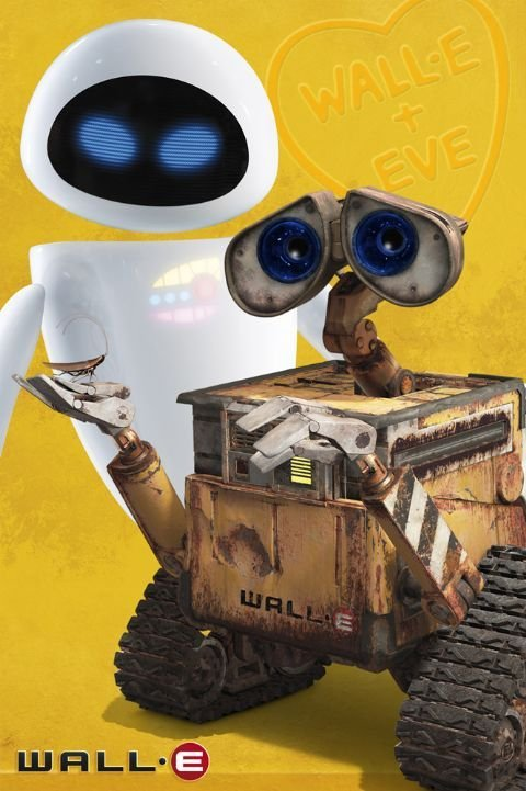 Wall E And Eve Poster Sold At