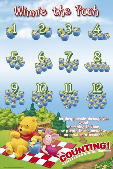 winnie the pooh counting poster sold at. Black Bedroom Furniture Sets. Home Design Ideas