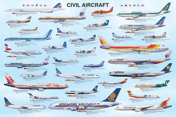Civil aircraft Affiche