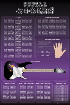 Guitar Chords II Affiche
