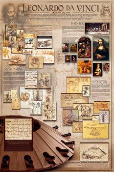 Leonardo Da Vinci Affiche