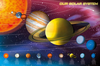 Solar system Affiche