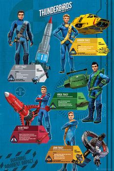 Thunderbirds - Are Go - Profiles Affiche