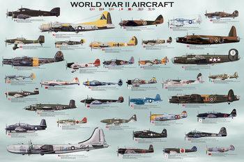 World war II - aircraft Affiche
