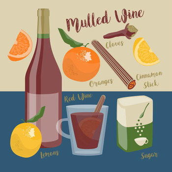 Reprodução do quadro Mulled Wine