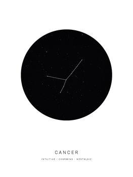 horoscopecancer Canvas Print