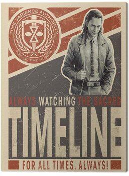 Canvas-taulu Loki - Timeline