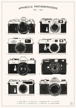 Papel de parede Cameras