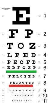 Papel de parede Eye Chart