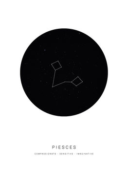 Kuva horoscopepiesces