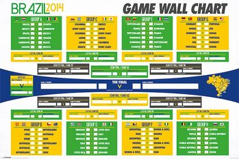 Juliste Brazil 2014 World Cup - Wall Chart