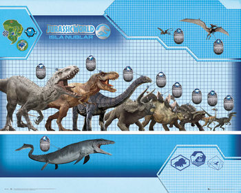 Juliste  Jurassic World - Size Chart