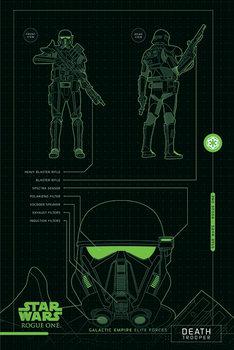 Juliste Rogue One: Star Wars Story - Death Trooper Plans