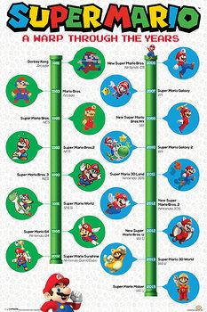 Juliste Super Mario - A Warp Through The Years