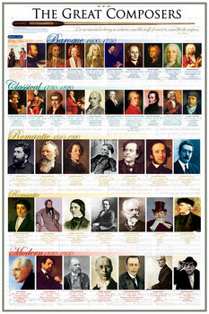 Juliste The Great composers