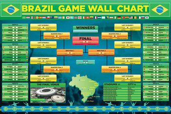 Juliste World cup - Wallchart 2014