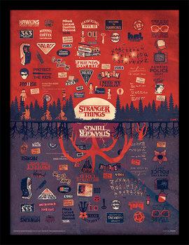 Stranger Things - The Upside Down Kehystetty juliste