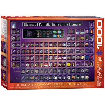 Puzzle Illustrated Periodic Table