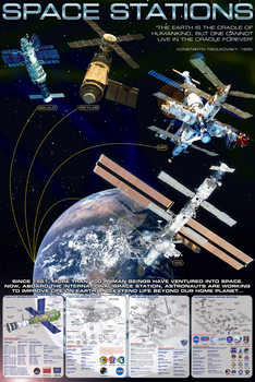 Space stations Poster, Art Print