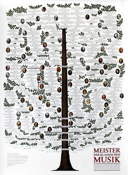 The Masters of Classic Music Poster