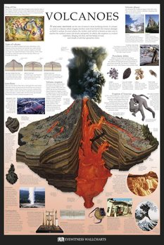 Poster  Volcanoes - dorling kindersley