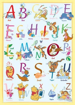 WINNIE THE POOH - alphabet Poster