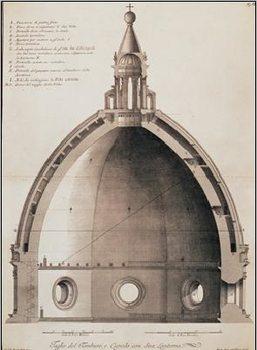 Reprodução do quadro  Cross-Section of Santa Maria del Fiore, Florence Cathedral