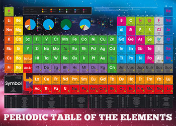 Periodic Table - Elements Affiche