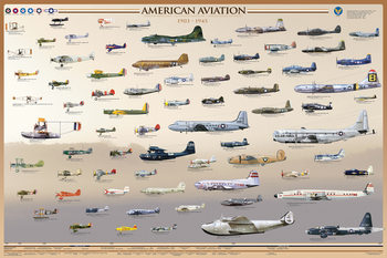 Juliste American aviation - early years
