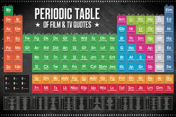 Juliste Periodic table - film & tv