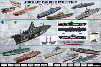 Aircraft carrier evolution Poster, Art Print