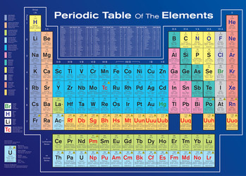 Periodic table Poster, Art Print