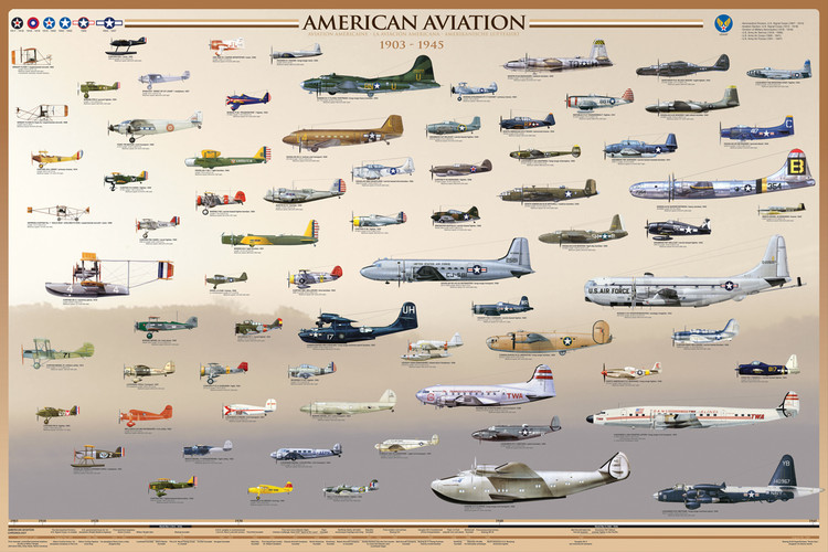 American aviation - early years Affiche