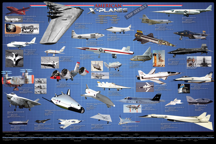 American aviation - x planes Affiche